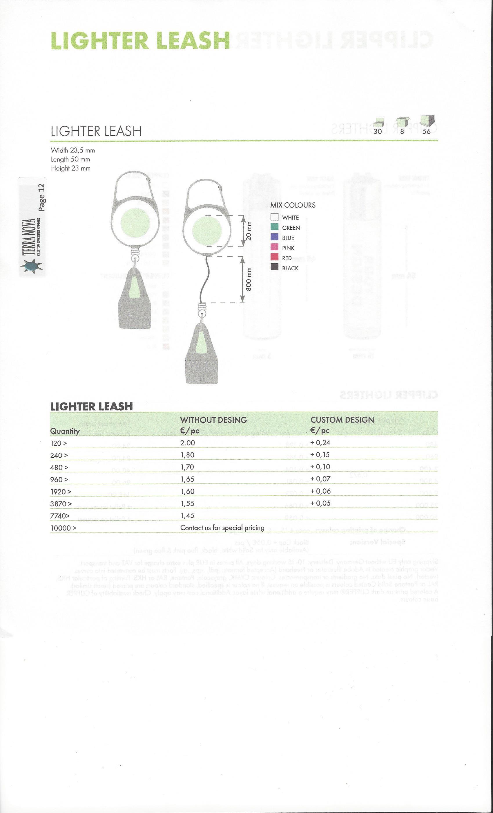 TN Catalog 2021 p12