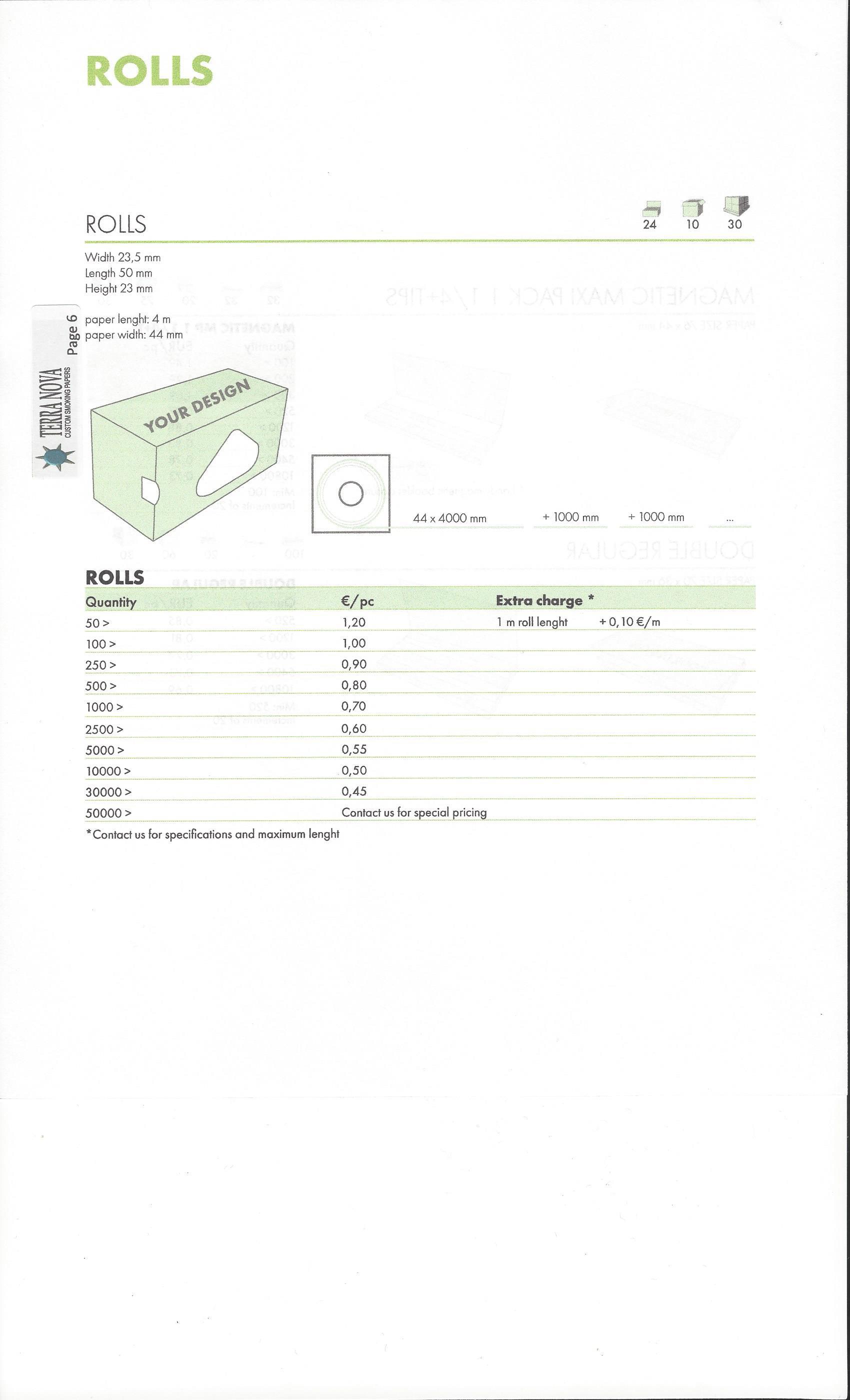 TN Catalog 2021 p6