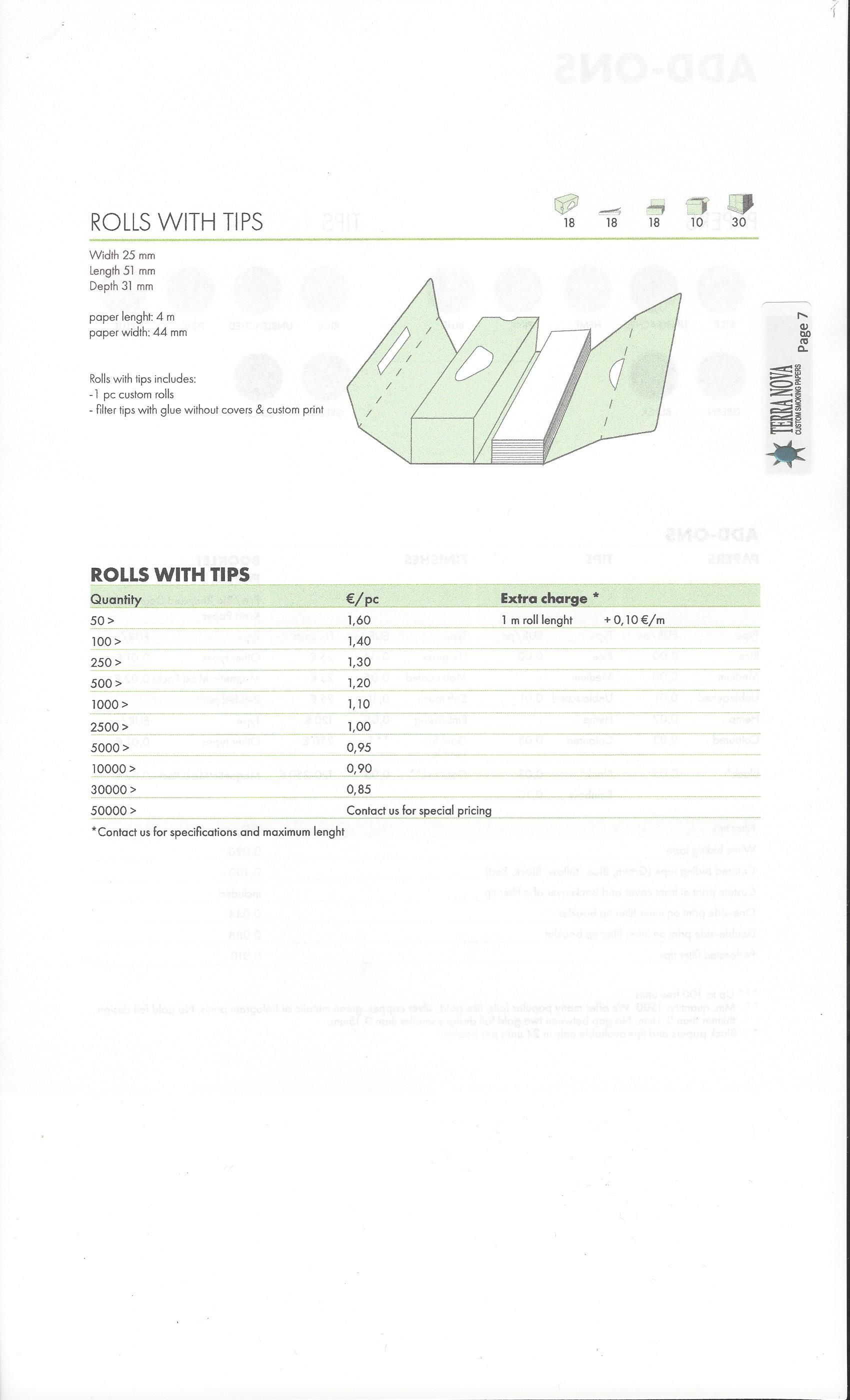 TN Catalog 2021 p7