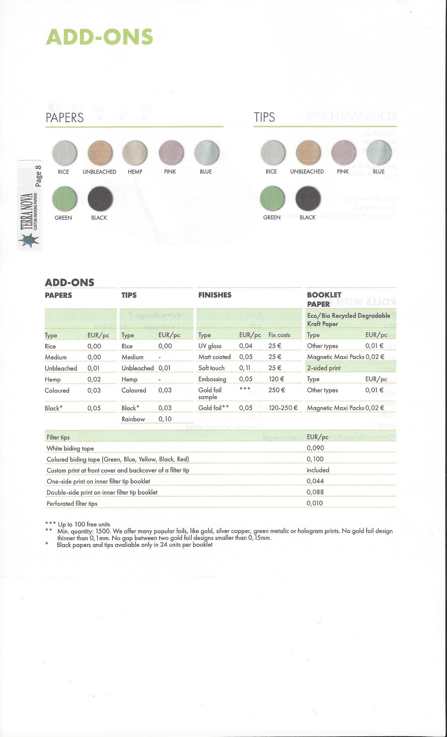 TN Catalog 2021 p8